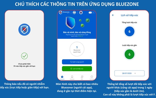 giao diện Bluezone